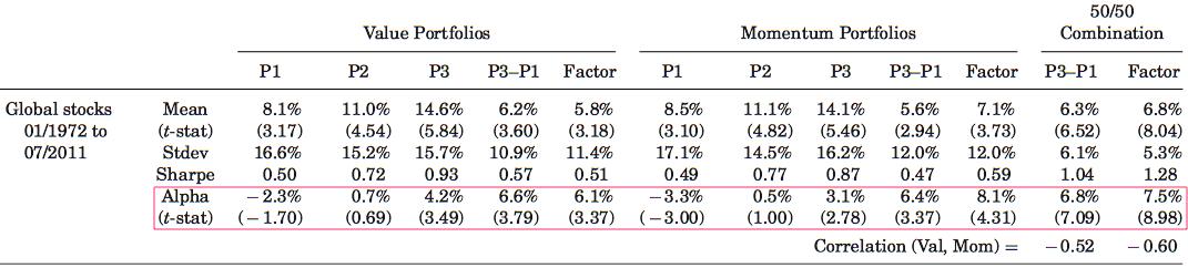 global tactical asset allocation pdf